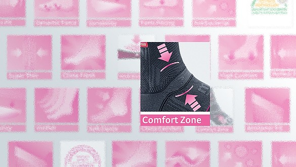 Comfort Zone product feature from medi